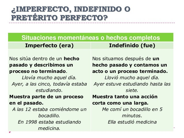 Imperfecto Indefinido O Pretérito Perfecto