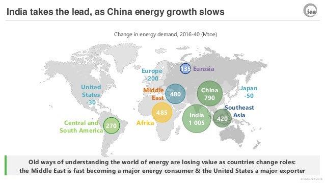 Global energy markets: today & tomorrow Slide 3
