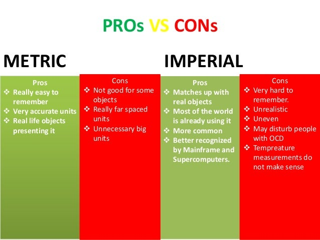 Imperial Vs Metric