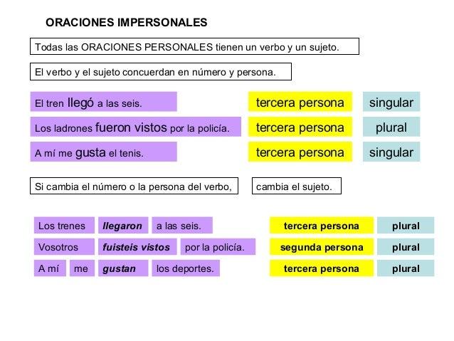 ORACIONES IMPERSONALES Todas las ORACIONES PERSONALES tienen un verbo y un sujeto. El verbo y el sujeto concuerdan en núme...