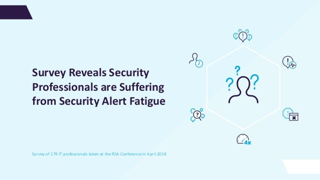 Survey Reveals Security Professionals are Suffering from Security Alert Fatigue Survey of 179 IT professionals taken at th...