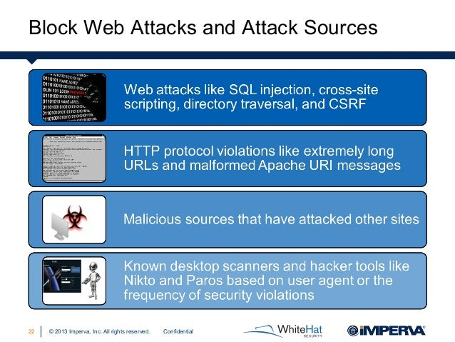 A blueprint for web attack survival directories urls 22 malvernweather Gallery