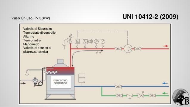 impianti termici alimentati da biomasse sotto i 35kw. Black Bedroom Furniture Sets. Home Design Ideas