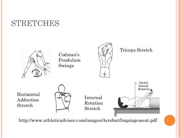Impingement syndrome rehabilitation