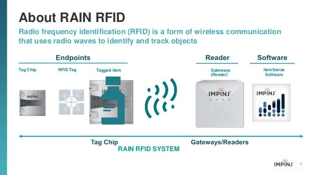 rfid in the medical field Recently, rfid technology has found its way into the healthcare setting, particularly in the field of medical records although in its infancy, rfid technology has a shown great potential to considerably reduce cost, increase patient safety, and improve the quality of care.