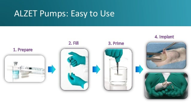 how to use animal pump