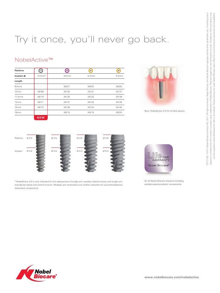 Dental Implant like no other
