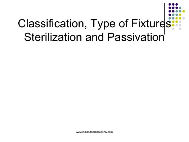 Classification, Type of Fixtures Sterilization and Passivation  www.indiandentalacademy.com