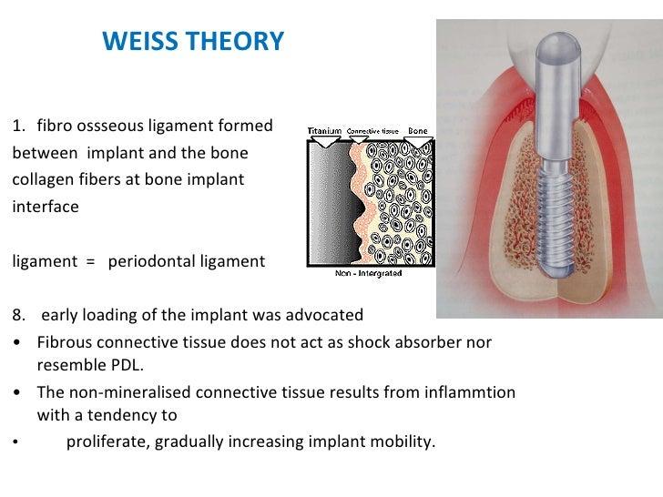 WEISS THEORY <ul><li>fibro ossseous ligament formed  </li></ul><ul><li>between  implant and the bone </li></ul><ul><li>col...