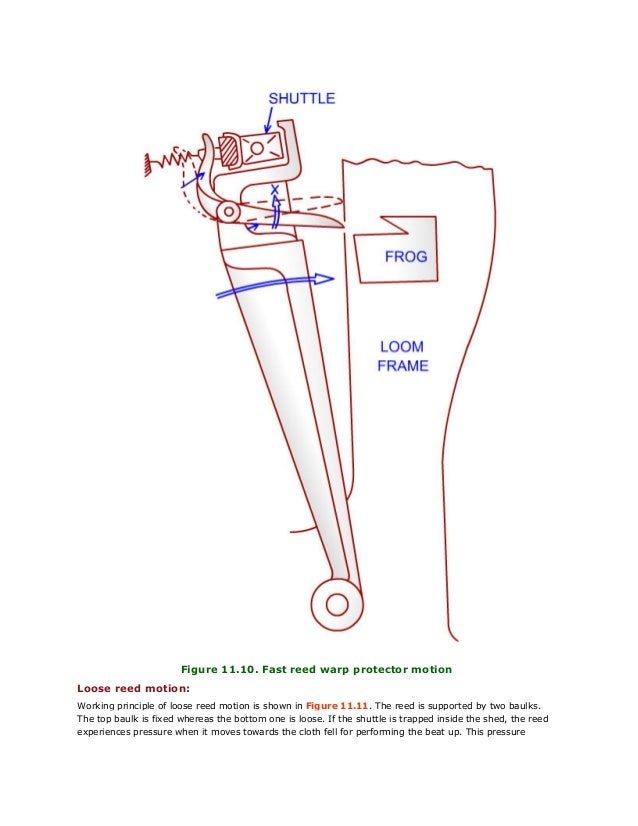 secondary motions 15 638 volvo penta 5 7 alternate number 386213 wiring diagram volvo how  at aneh.co