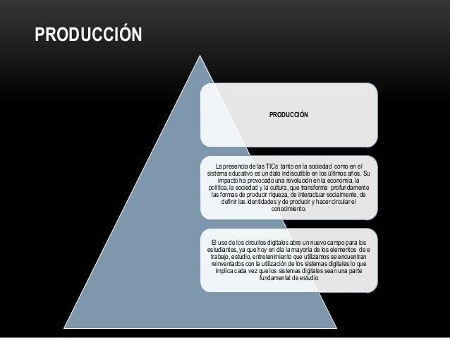 PRODUCCIÓNPRODUCCIÓNLa presencia de las TICs tanto en la sociedad como en elsistema educativo es un dato indiscutible en l...