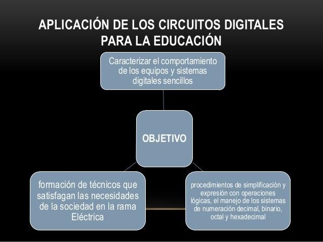 APLICACIÓN DE LOS CIRCUITOS DIGITALESPARA LA EDUCACIÓNOBJETIVOCaracterizar el comportamientode los equipos y sistemasdigit...