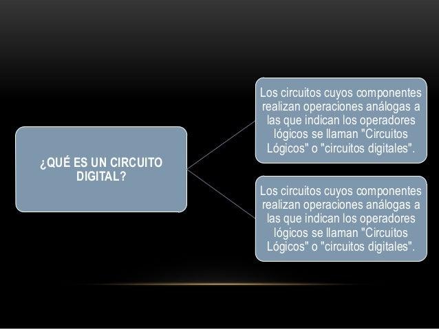 ¿QUÉ ES UN CIRCUITODIGITAL?Los circuitos cuyos componentesrealizan operaciones análogas alas que indican los operadoreslóg...