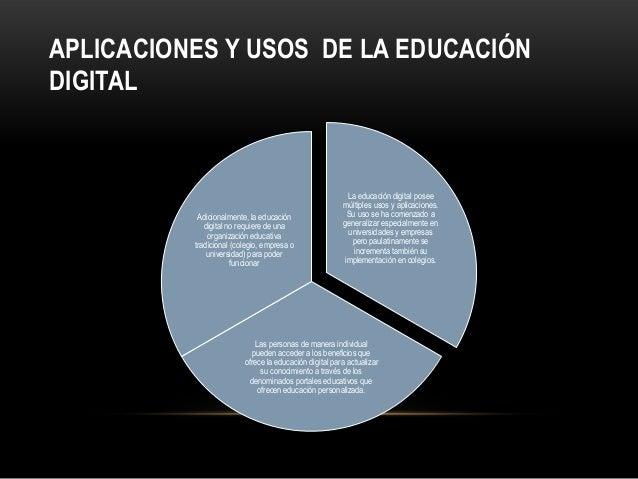APLICACIONES Y USOS DE LA EDUCACIÓNDIGITALLa educación digital poseemúltiples usos y aplicaciones.Su uso se ha comenzado a...
