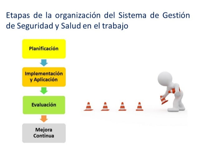 Implementaci n del sistema de gesti n de seguridad y salud for Noticias del ministerio de seguridad