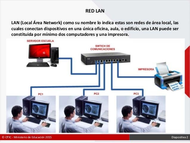 Implementaci n de red lan for Red de una oficina