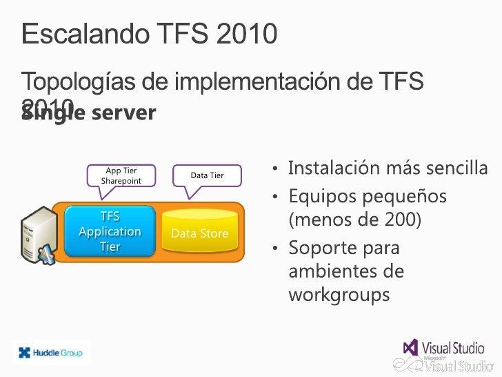 Team Explorer Everywhere   Visual Studio Team ExplorerCMMI and Agile                                                 Ite...