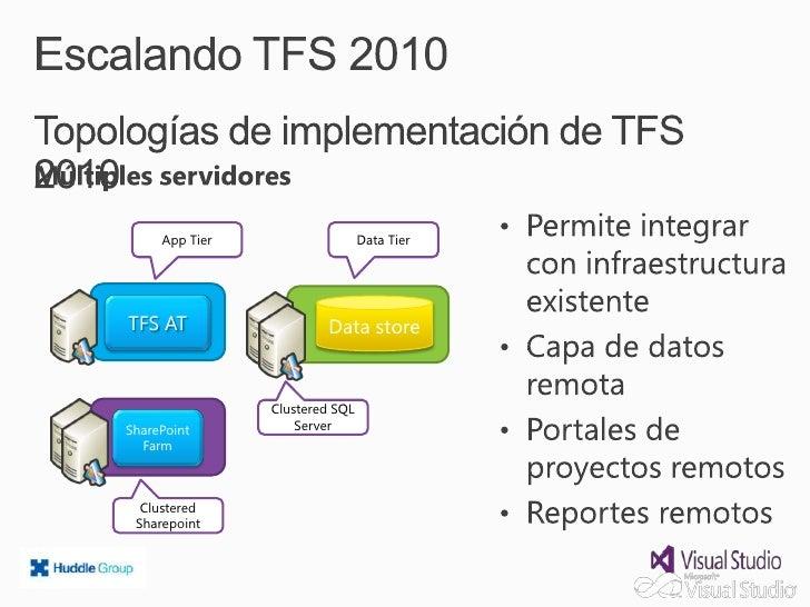 • Escalando TFS 2010    • Topologías de TFS 2010    • Requerimientos de Team Foundation Server• Integración TFS – Project ...