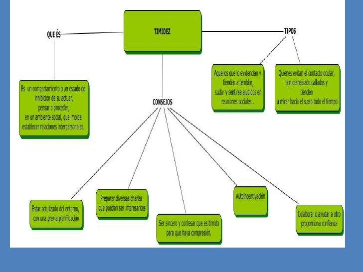 Habilidades del método ipler<br />Conocer y analizar la estructura de un texto.Generalmente, los autores estructuran su ma...