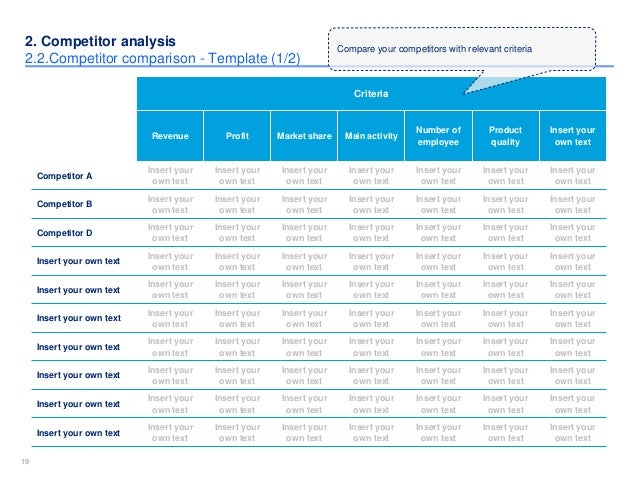 Competitor analysis template by ex mckinsey consultants 19 1919 2 competitor analysis 22petitor comparison template maxwellsz