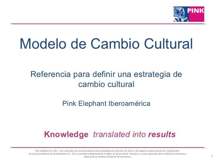 Modelo de Cambio Cultural Referencia para definir una estrategia de cambio cultural Pink Elephant Iberoamérica