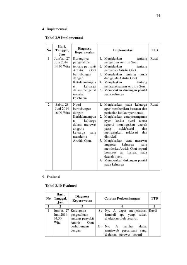 Implementasi Evaluasi Pembahasan Pdf