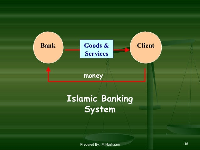 basic principles of banking Adherence to the fundamental principles of banking must lie at the heart of all banking strategy this means taking responsibility to protect depositor funds and .