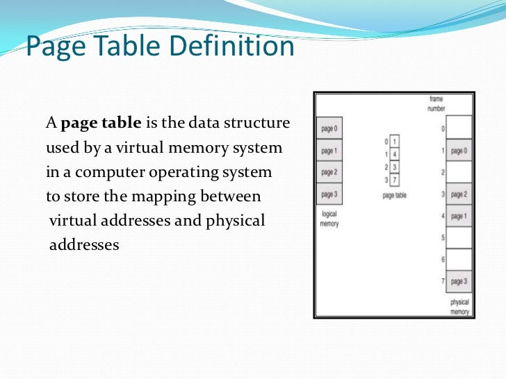Implementation of page table for Table structure