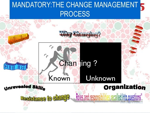Known Unknown Changing ? MANDATORY:THE CHANGE MANAGEMENT PROCESS