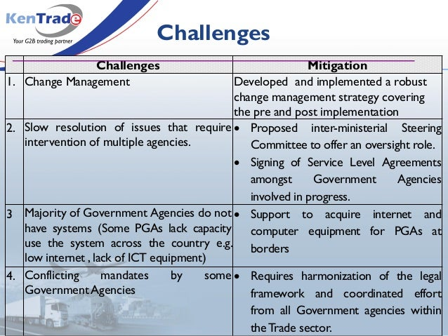 Challenges Mitigation 1. Change Management Developed and implemented a robust change management strategy covering the pre ...