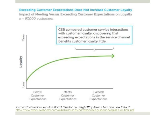 the next plan for customer success 23 638