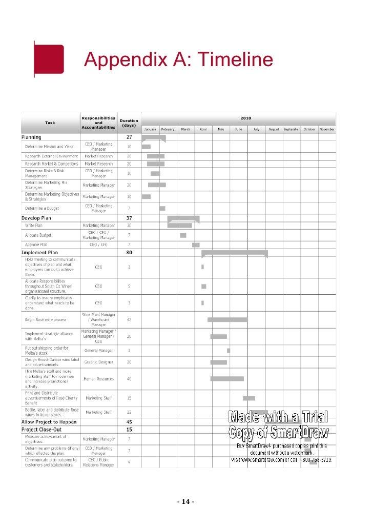 Appendix A: Timeline         Responsibilities                       2010                           Duration Task        an...