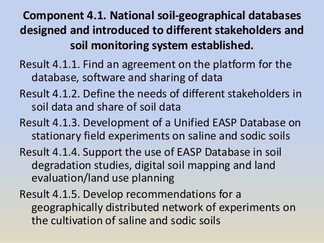 Eurasian soil partnership implementation plan for Soil development definition