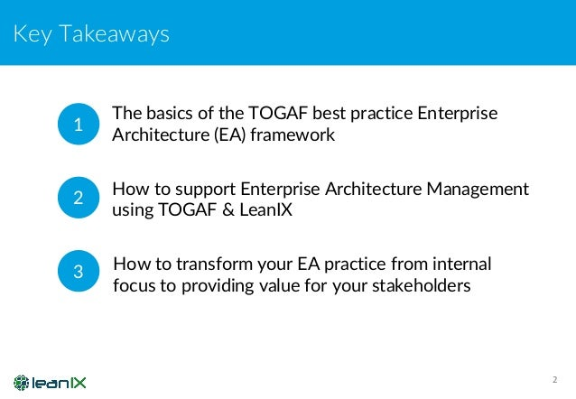 How to implement TOGAF with LeanIX Slide 2