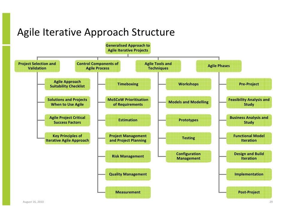 50 Strategic Plan Examples & Samples
