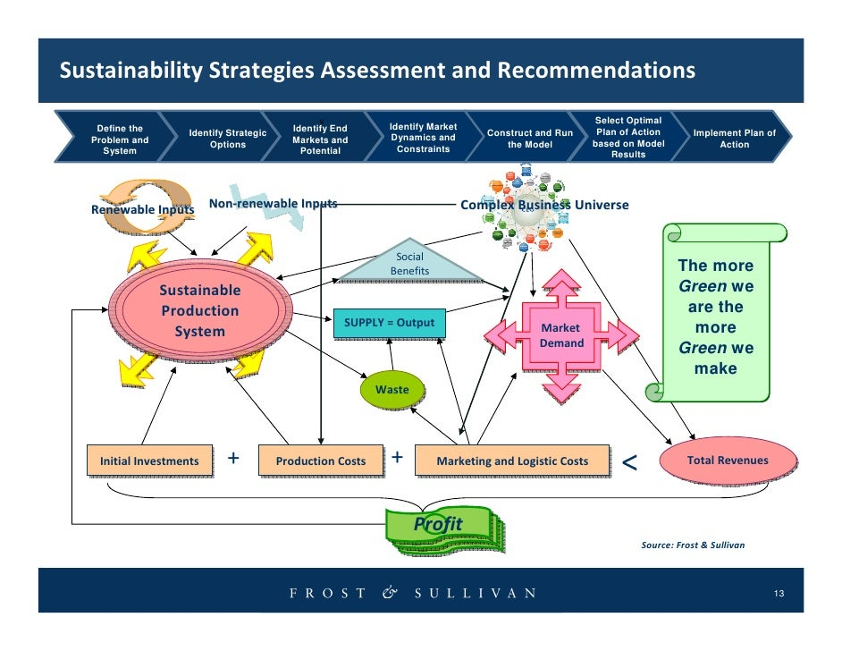 assessment strategies This module outlines a variety of techniques for assessing student learning it includes strategies for integrating assessment into different learning settings and at different points in the learning process.