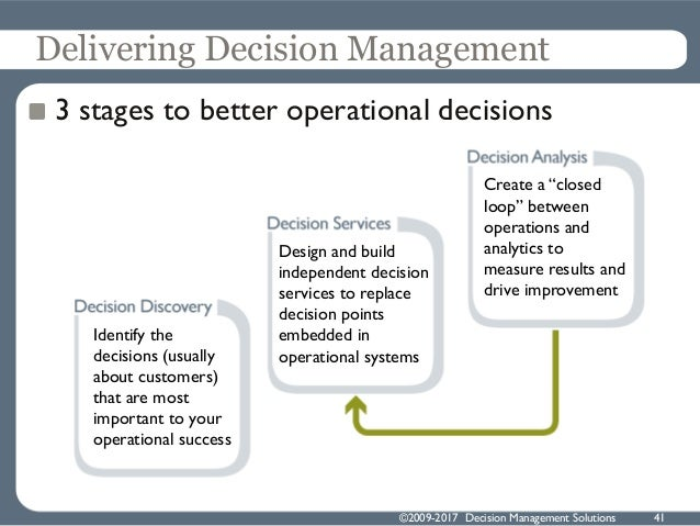 need and decisions At the root of any good decision is categorizing what kind of decision needs to be made, by whom, and how quickly managing the decision-making process in a company is a crucial part of maintaining a well-functioning organization—which is why much more attention needs to be directed at how decisions are being made.
