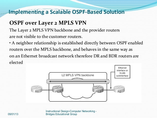 2. Configuring OSPF in FortiGate 1