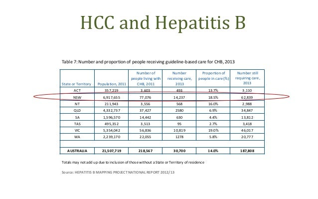 hepatitis b epidemiology and prevention strategies essay Appendix b: viral hepatitis epidemiology shown that integrating or including viral hepatitis prevention and care national viral hepatitis action plan strategies.