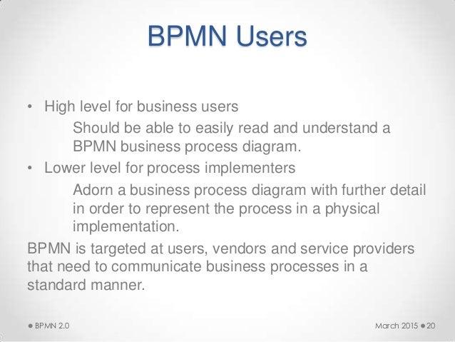valuing bpmn concepts and high level map 20 - Bpmn 20 Standard