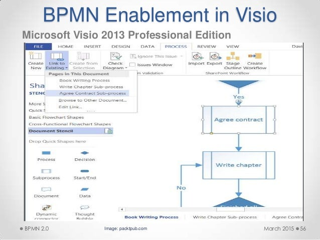 Implementing bpmn 20 with microsoft visio bpmn enablement ccuart Gallery