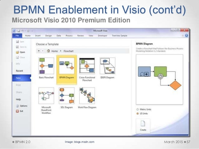 Implementing bpmn 20 with microsoft visio bpmn enablement ccuart Image collections