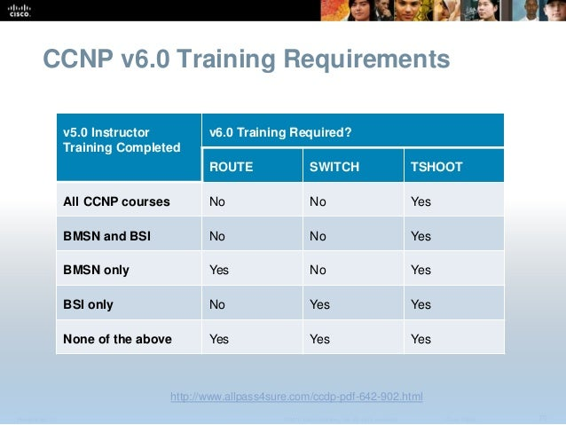 Download Ccnp switching pdf ebook files - TraDownload
