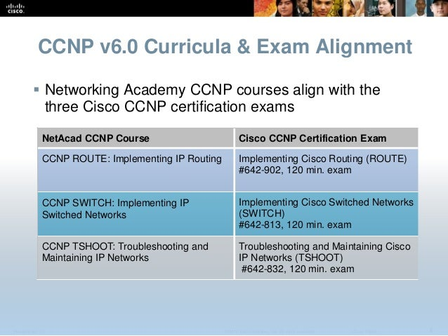 Guide ccnp official tshoot 642-832 pdf certification