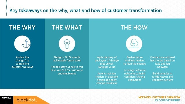 Implementing customer transformation