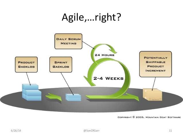 Agile,…right?  6/26/14 @SonOfGarr 11