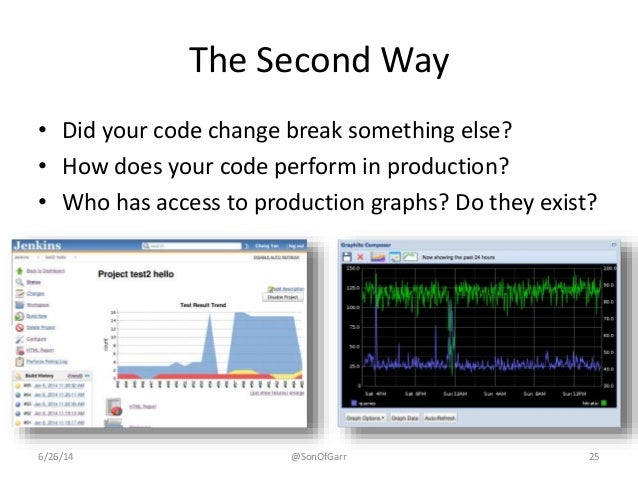 The Second Way  • Did your code change break something else?  • How does your code perform in production?  • Who has acces...