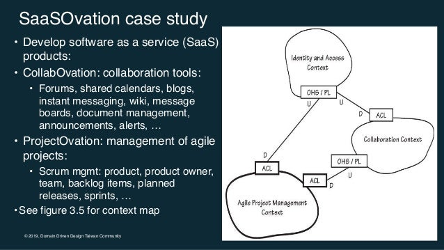 © 2019, Domain Driven Design Taiwan Community SaaSOvation case study • Develop software as a service (SaaS) products: • Co...