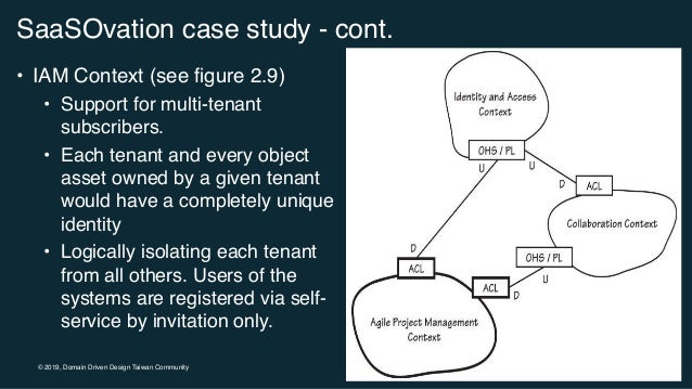 © 2019, Domain Driven Design Taiwan Community SaaSOvation case study - cont. • IAM Context (see figure 2.9) • Support for ...