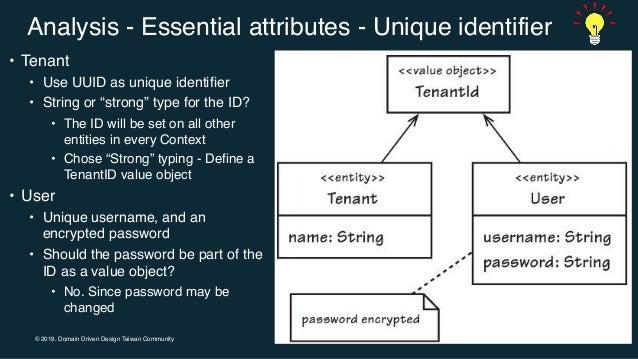 © 2019, Domain Driven Design Taiwan Community Analysis - Essential attributes - Unique identifier • Tenant • Use UUID as u...